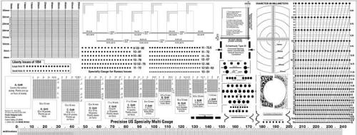 Us perforation gauge